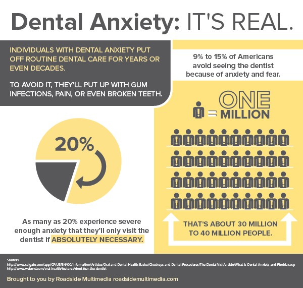 Dental Anxiety Visalia